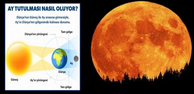 Kısmi ay tutulması Türkiye'den izlenebilecek
