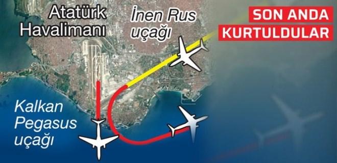 Atatürk Havalimanı'nda tehlikeli yakınlaşma