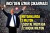 CHP'nin Cumhurbaşkanı adayı Muharrem İnce'nin İzmir'deki mitingini milyonlar takip etti. İzmir...