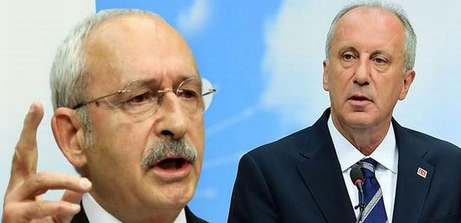 Kemal Kılıçdaroğlu'ndan Muharrem İnce'ye tepki