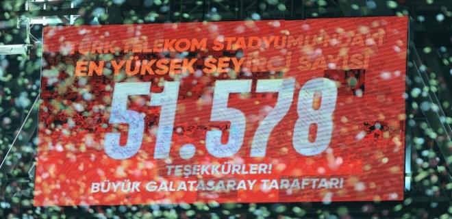 Türk Telekom Stadyumu'nun seyirci rekoru kırıldı